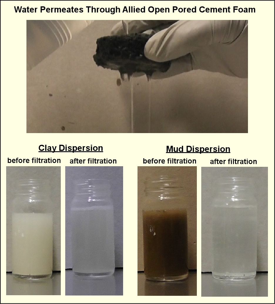 leachate treatment,waste encapsulation,waste immobilization